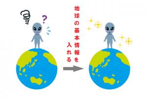 地球の基本情報を入れる宇宙人タイプ